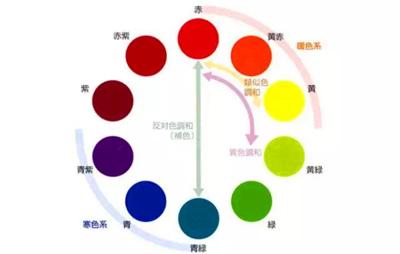 北京电视摄影摄像节目制作中色彩的特性